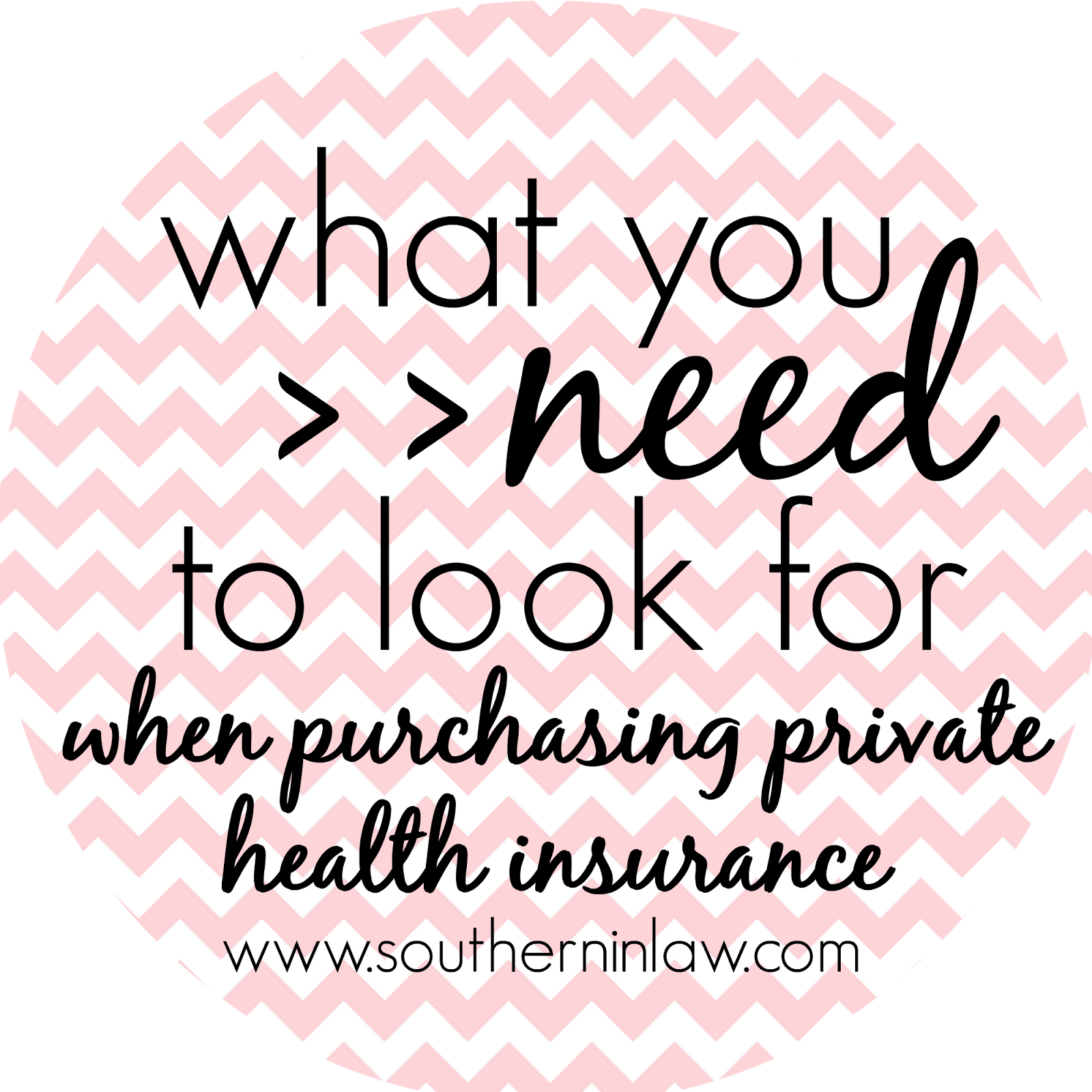 What you should look for when purchasing private health insurance for couples