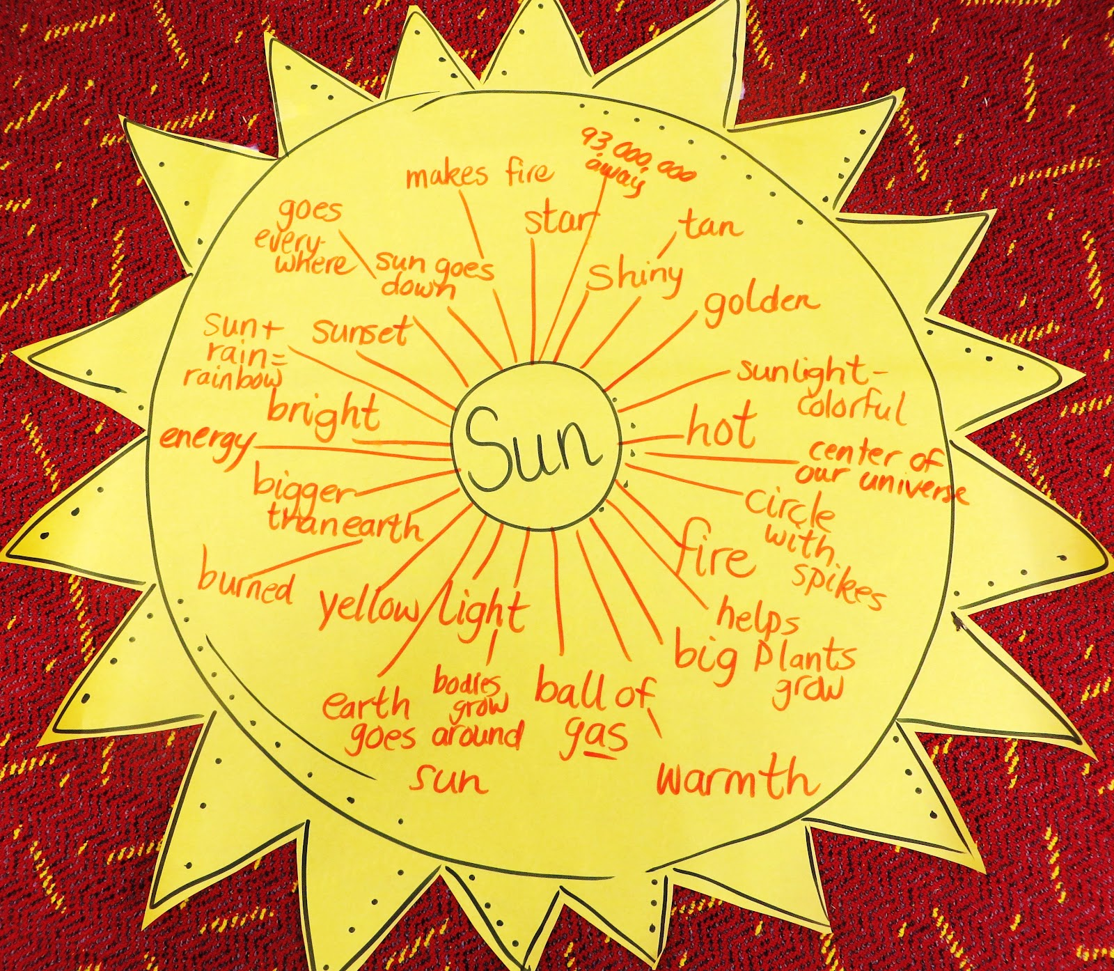 First Grade Wow Sunny Sunny Day Objects In The Sky