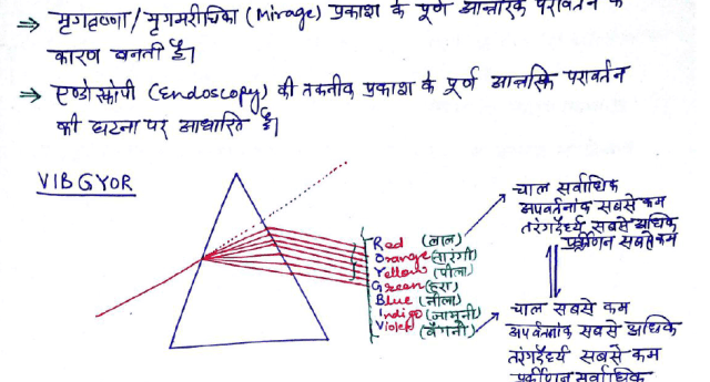 Physics Class Notes in Hindi Free Download PDF | Mission Success