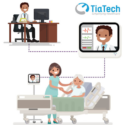 Telemedicine System