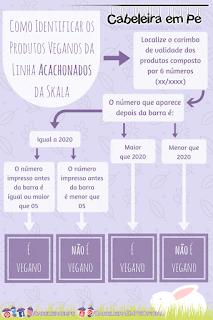 VEGAN - Os Produtos da linha Acachonados são VEGANOS após o lote de Maio de 2017 (informação do SAC) - Vencimentos após 05-2020