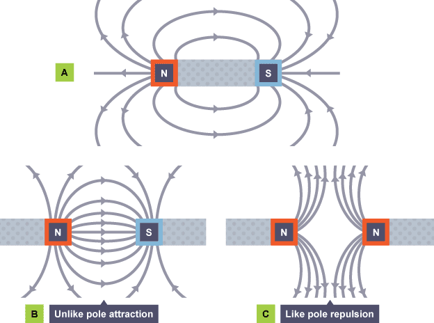 magnetic field lines - photo #12