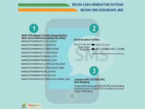 SMS nomor antrian Disdukcapil Kota Bandung