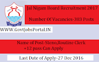 Jal Nigam Board Recruitment 2017 For Clerk Officer Post