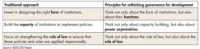 Table 1: Three principles for rethinking governance for development