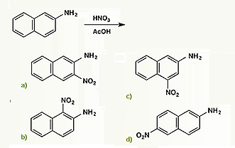 Sayad Imran`s Pharmaceutical Organic Chemistry: MCQ
