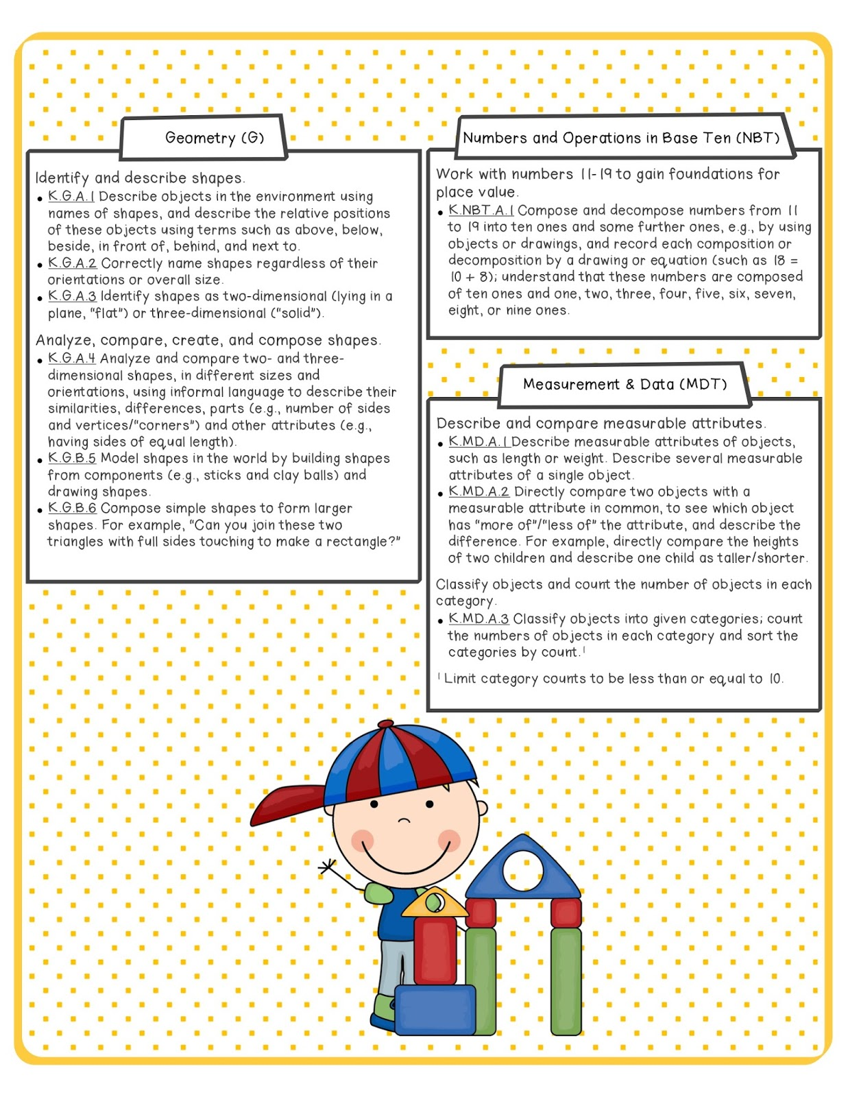 The Apple Tree Room Kindergarten Common Core Math And Ela Standards Reference Sheets