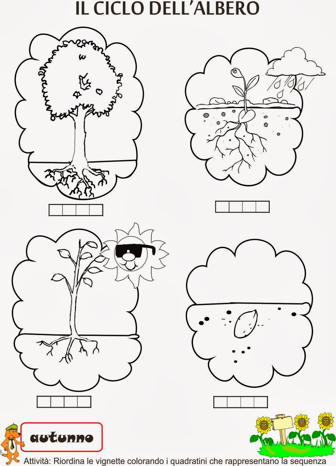 Immagini In Sequenza Per Bambini Xr55 Regardsdefemmes