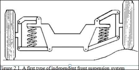 fea analysis of double wishbone suspension system