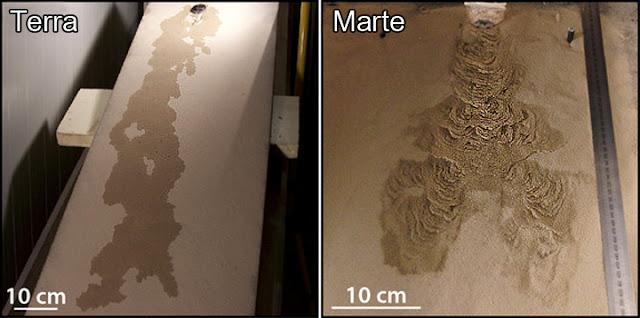 experimento sobre água em Marte