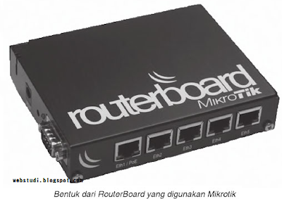 routerboard