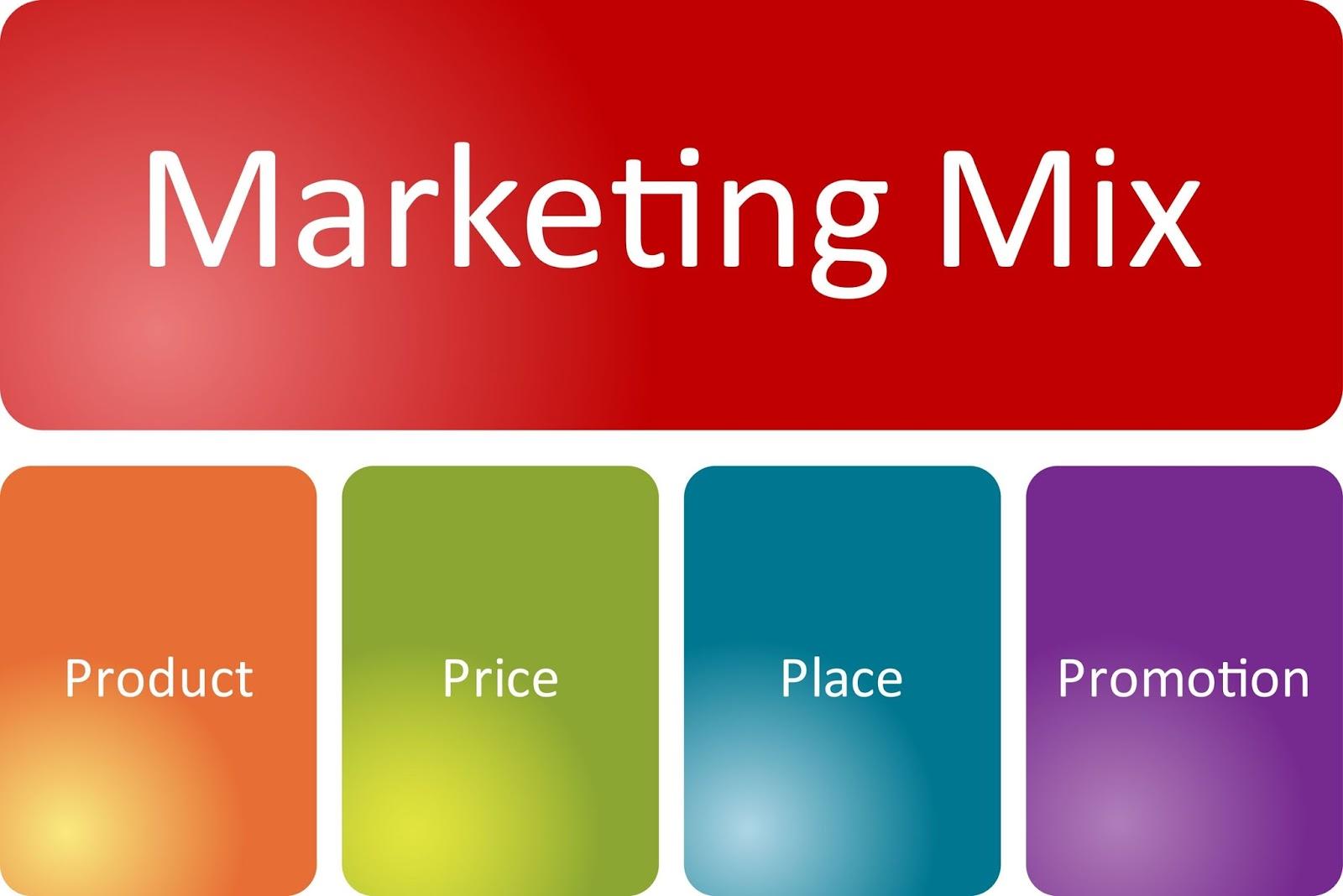 Marketing mix site de rencontre