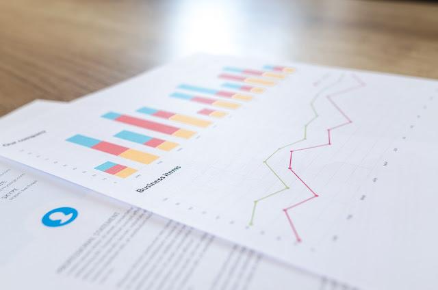 Laporan Laba/Rugi Perusahaan Dagang dan Jasa dalam Siklus Akuntansi