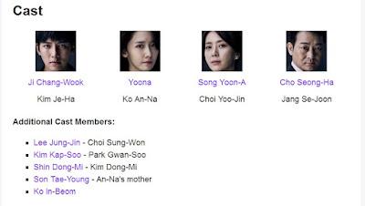 Pemeran_Drama_Korea_The_K2
