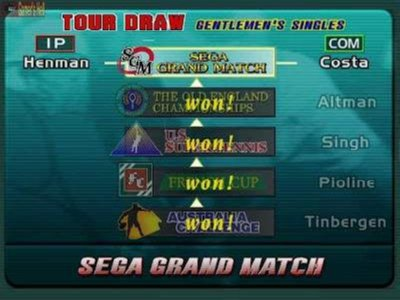 Virtua Tennis 1 Screenshot 1