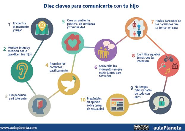 Piden A La Onu Reconocer El Medio Ambiente Limpio Como: Dez Claves Para Fomentar O Diálogo En Familia