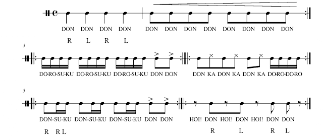 Renshu: A bucket drumming piece. Blog post includes lots of ideas for a Japanese mini-unit for your music lessons!