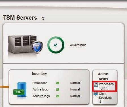 TSM Database DB2 and recoverylog