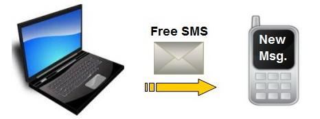 رسائل مجانية من الحاسوب الى الهاتف