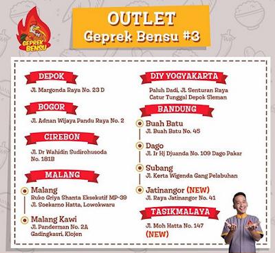 Outlet Ayam Geprek Bensu di Depok, Bogor, Cirebon, Malang, Yogyakarta, Bandung, dan Tasikmalaya