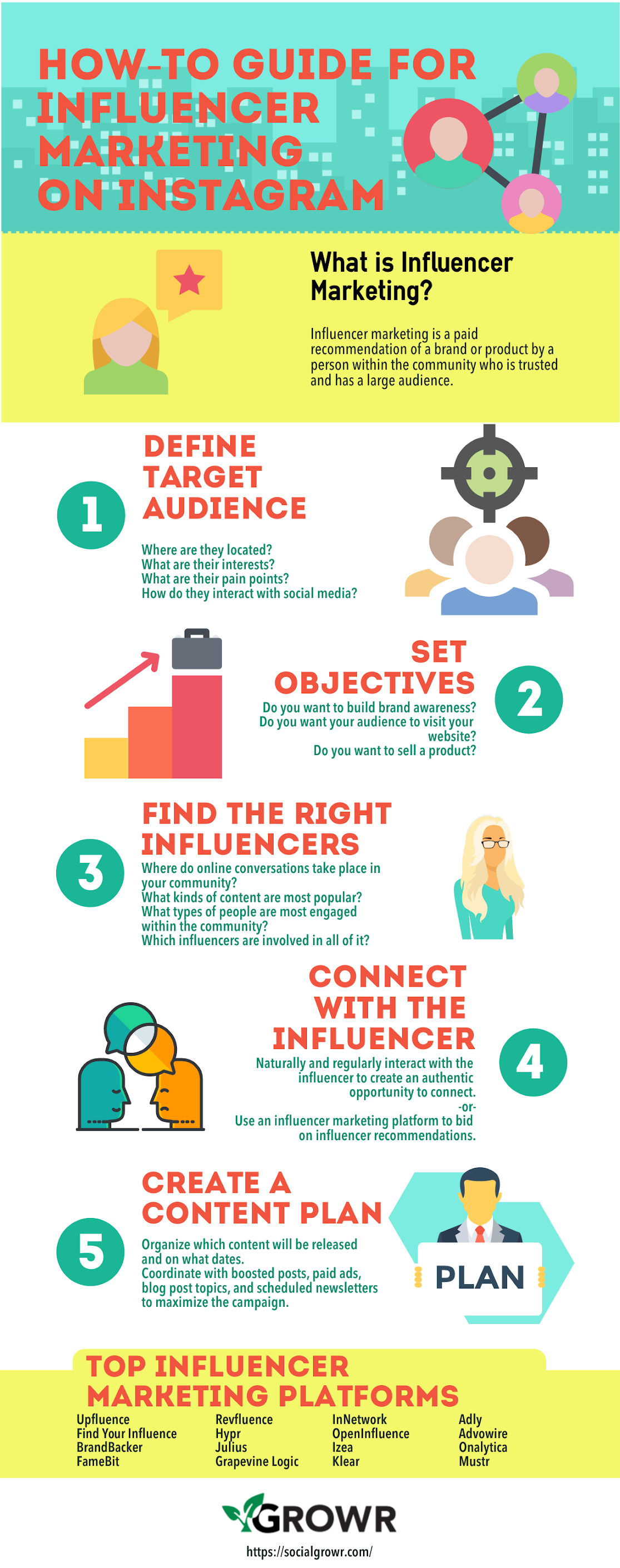 [Infographic] Power Up Your Influencer Marketing with Instagram