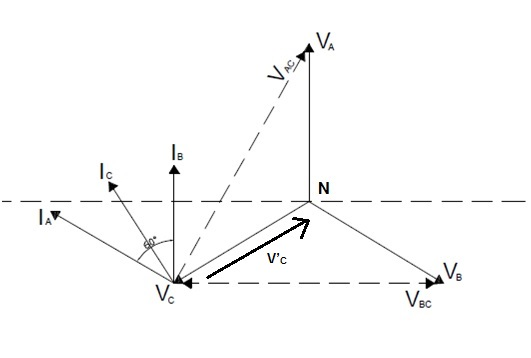 working principle of petersen coil