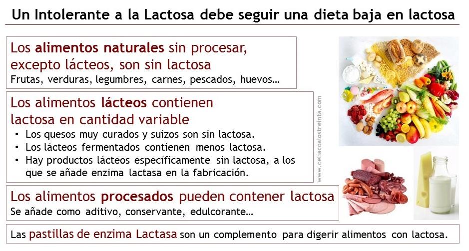 Intolerancia a la lactosa tratamiento