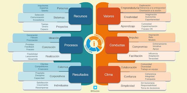 TIPOS DE BENCHMARKING Y BENEFICIOS DE SU IMPLEMENTACIÓN