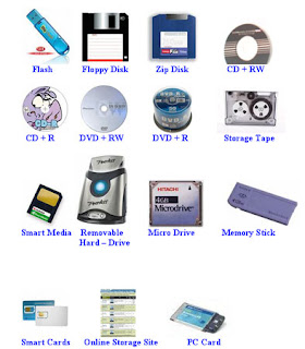 Various Storage Devices,Types | 2019