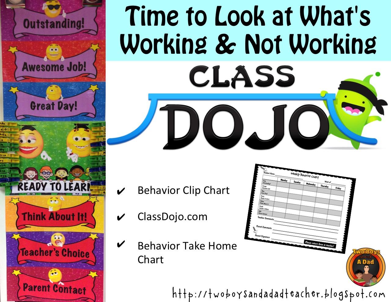 ClassDojo and Behavior Charts