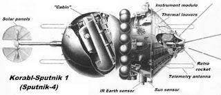 Schema della  Korabl-Sputnik 1, capsula di prova del programma Vostok.