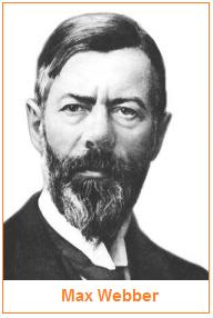 Pengertian sosiologi menurut Max Weber