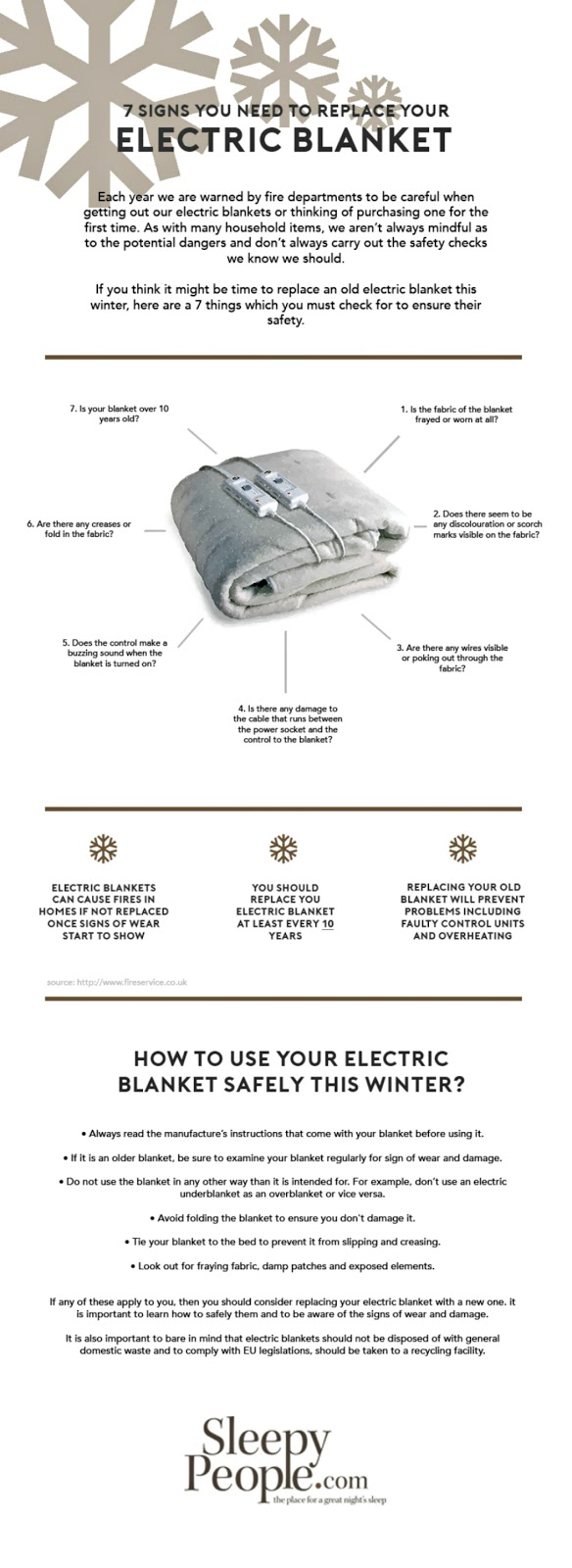 electric blanket safety - infographic from Sleepypeople