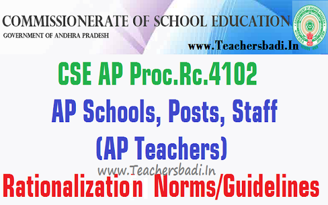 AP Schools,Posts,Staff(Teachers),Rationalization Norms,Guidelines
