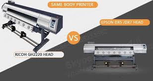 ALL ABOUT INKJET DIGITAL PRINTING