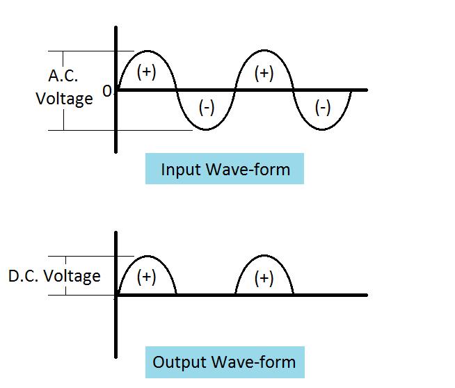 Light Circuit Diagram Furthermore Full Wave Bridge Rectifier Circuit