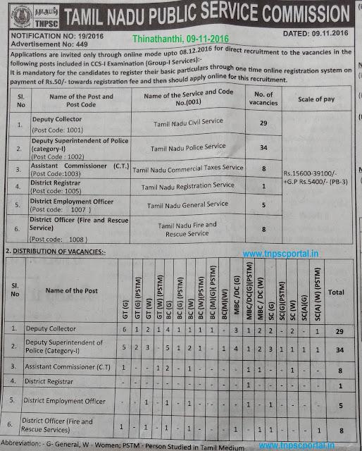 tnpsc group 1 exam 2016 notification