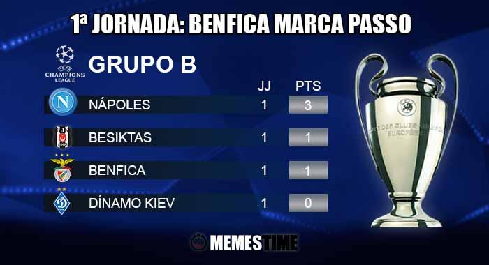 Memes Time - Classificação após a 1ª Jornada do Grupo B da Champions League: Benfica 1 - Besiktas 1 e Dínano Kiev 1 – Nápoles 2 – 1ªJornada: Benfica marca passo