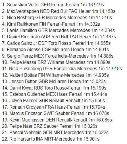 Latihan Bebas 3 GP F1 Canada : Vettel Tercepat