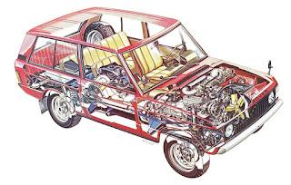 1970 Range Rover Classic 2 Door Sketch