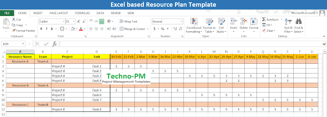 Excel Based Resource Plan Template Free Download Free Project