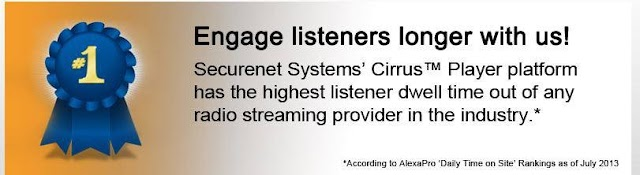 AlexaPro Analytics Rates Our Cirrus Radio To Have The Most Engage Listeners