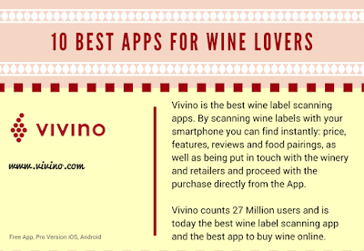 10 Best Apps for Wine Lovers