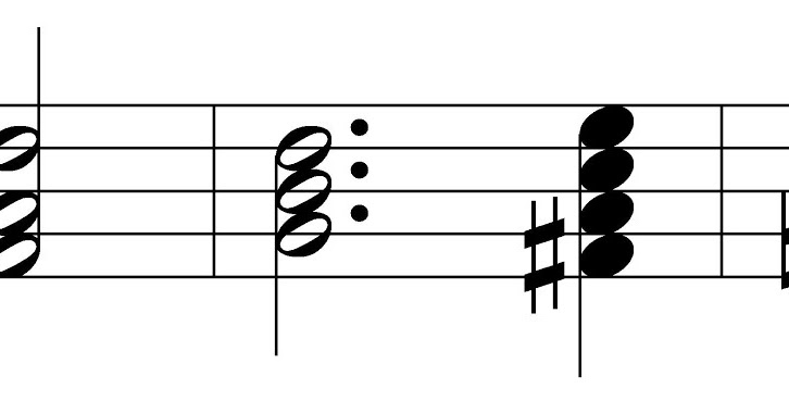 Music Theory Block Chords And Broken Chords