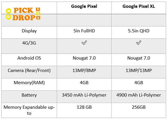 Google Pixel and Pixel XL Smartphones By GoPicknDrop -www.gopickndrop.com