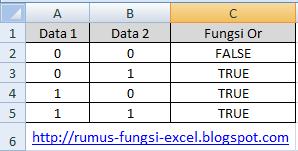Fungsi or merupakan salah satu fungsi yang masuk kedalam logical function pada aplikasi m Fungsi If Dengan Logika Or di Excel