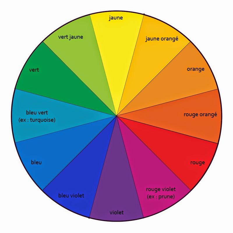 cercle chromatique des couleurs compl mentaires id e inspirante pour la. Black Bedroom Furniture Sets. Home Design Ideas