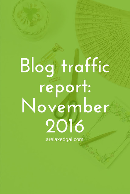 November is now done so I'm sharing my blog wins and losses, what I learned and how I improved the SEO of my blog. | arelaxedgal.com
