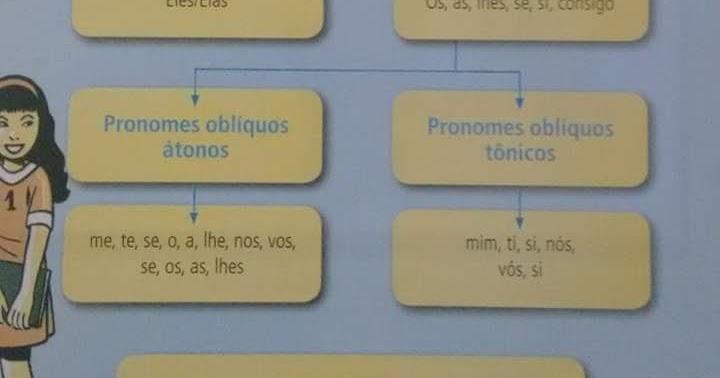 Tipos de redação dissertativa argumentativa