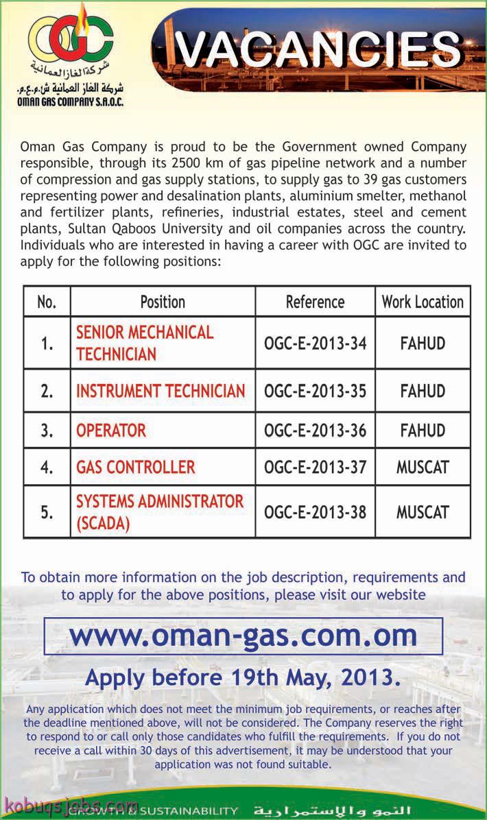 Jobs In Iraq: Instrument Technician Jobs In Iraq 2013